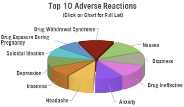 Antidepressants-Overall